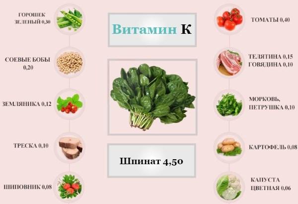 содержание витамина К