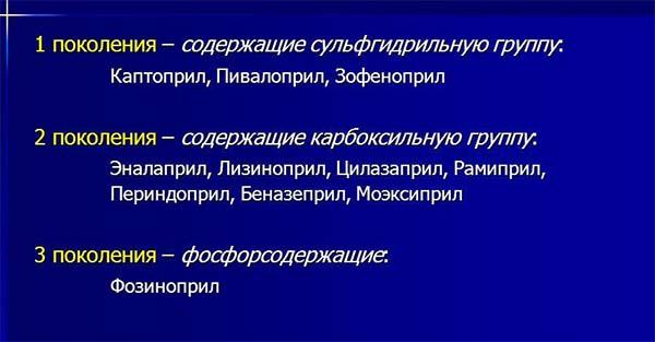 классификация ингибиторов апф