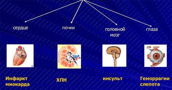 органы-минени