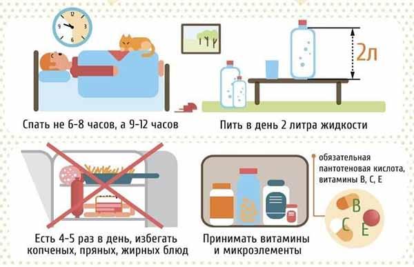 Как помочь при низком давлении в домашних условиях 174