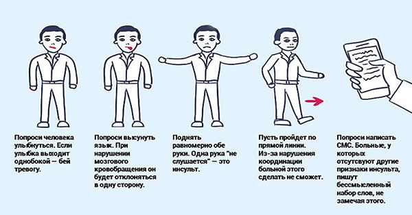Изображение - Почему низкое давление у мужчин pervie-priznaki-insulta