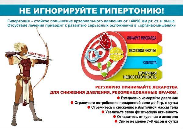 Изображение - Давление 152 на 80 у мужчины arterialnaya-gipertoniya