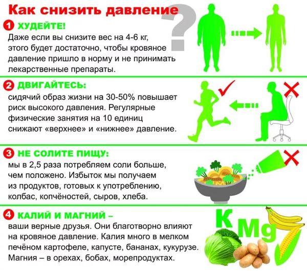 Изображение - Давление 160 на 80 у женщины kak_snizit
