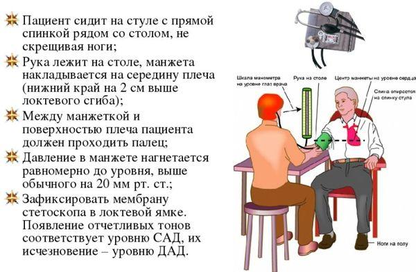 Изображение - Давление 102 на 66 у женщин pravila