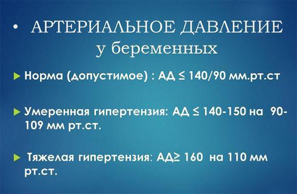 Изображение - Норма давления и пульса при беременности davlenie-u-beremennoi