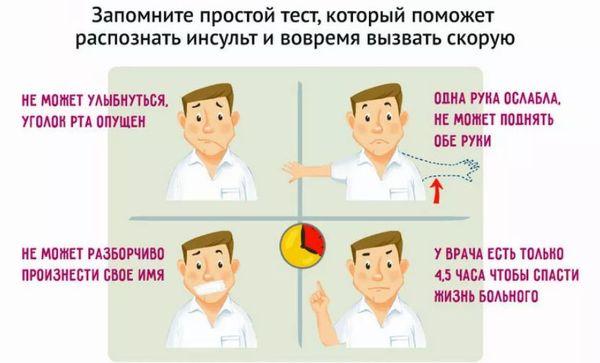 Изображение - Поднялось давление и пульс почему priznaki-insulta