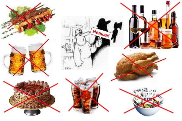 запрещенные продукты при геморрое