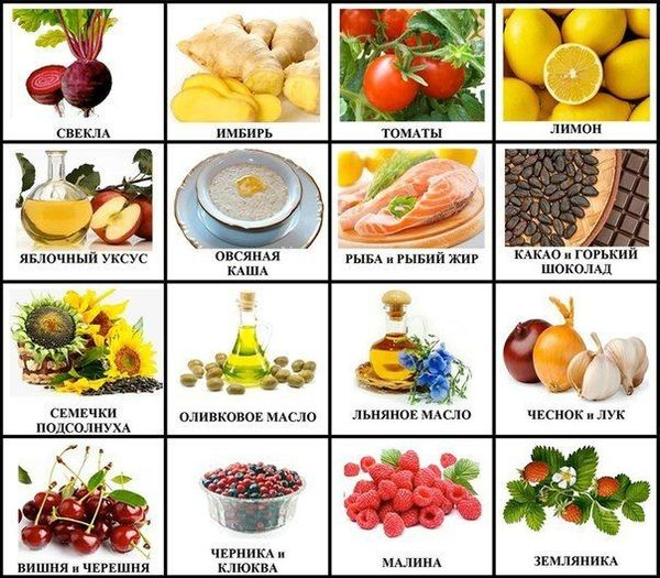 продукты полезные при тромбозе