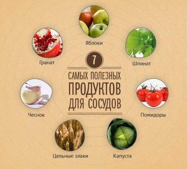 продукты для сосудов